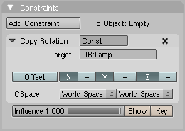 Empty constraint