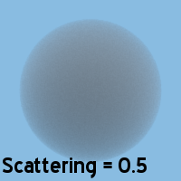 Scattering1