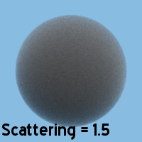 Scattering2